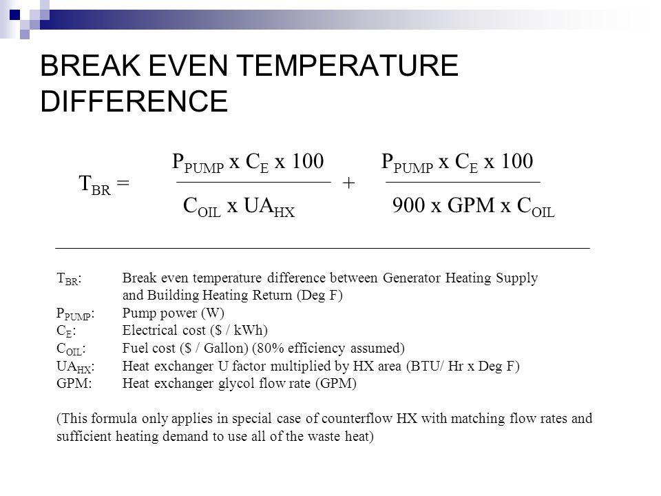 BREAK EVEN TEMPERATURE DIFFERENCE T BR :Break even temperature difference between Generator Heating Supply and Building Heating Return (Deg F) P PUMP