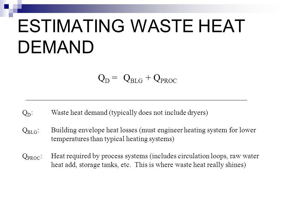 ESTIMATING WASTE HEAT DEMAND Q D =Q BLG + Q PROC Q D :Waste heat demand (typically does not include dryers) Q BLG :Building envelope heat losses (must