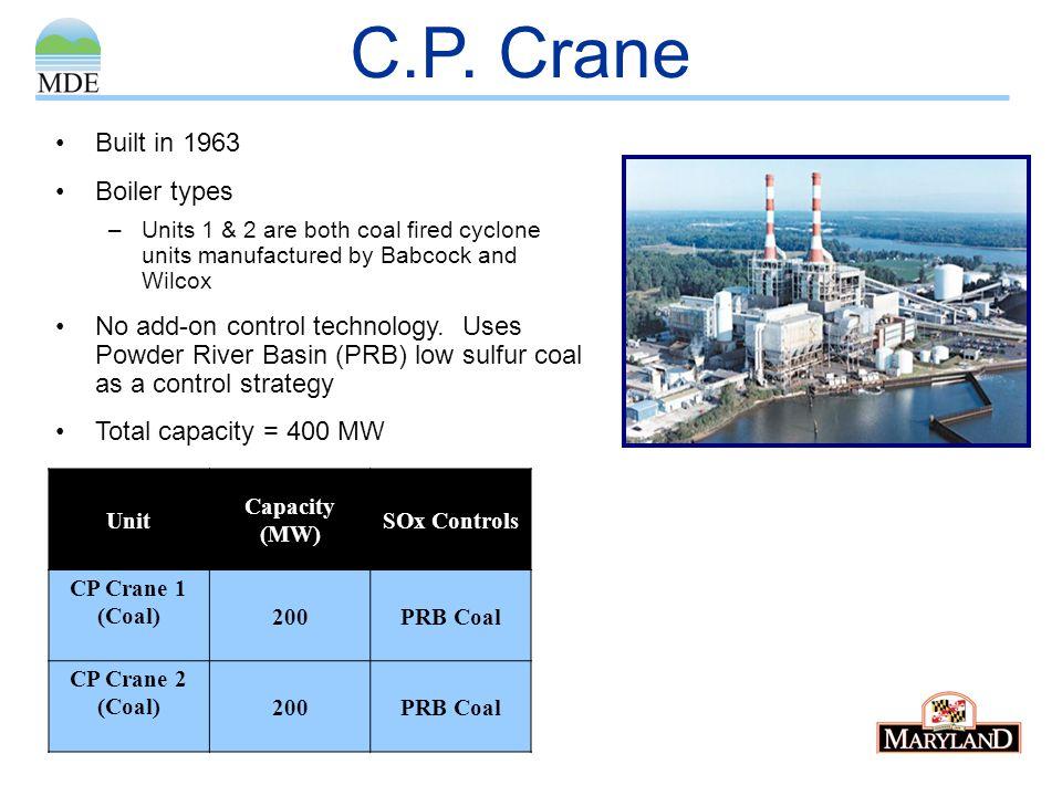 Unit Capacity (MW) SOx Controls CP Crane 1 (Coal)200PRB Coal CP Crane 2 (Coal)200PRB Coal C.P.