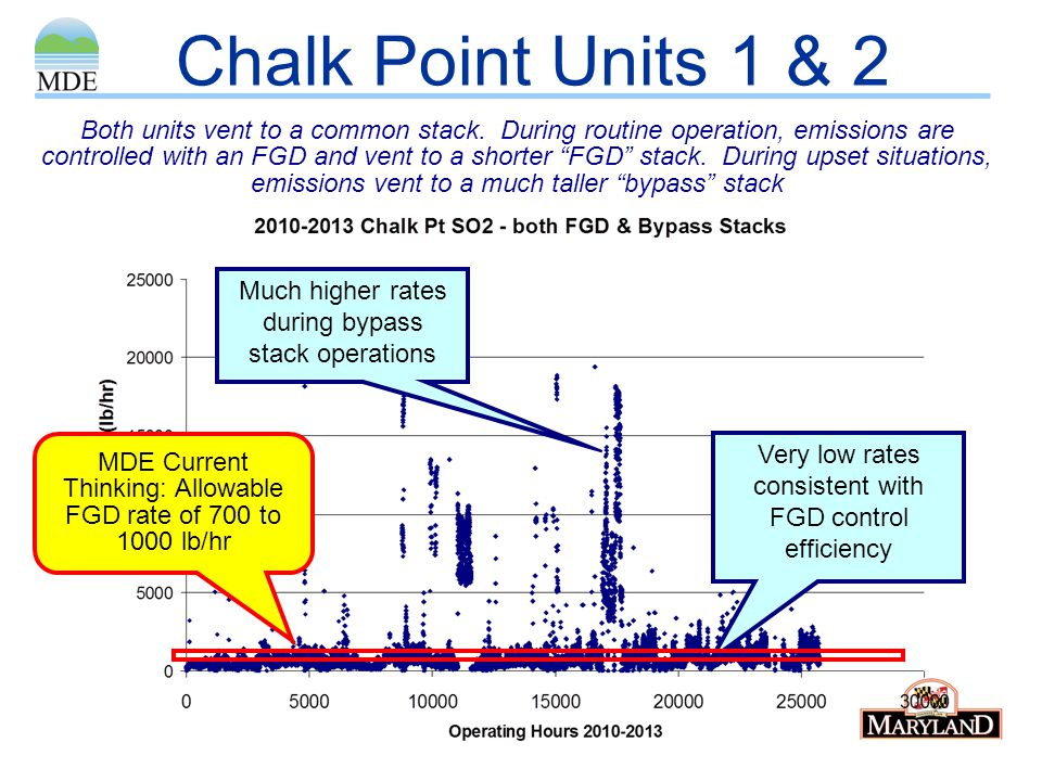 Chalk Point Units 1 & 2 Both units vent to a common stack. During routine operation, emissions are controlled with an FGD and vent to a shorter FGD st