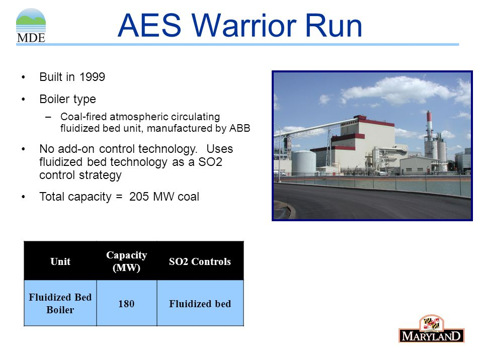 AES Warrior Run Built in 1999 Boiler type –Coal-fired atmospheric circulating fluidized bed unit, manufactured by ABB No add-on control technology. Us
