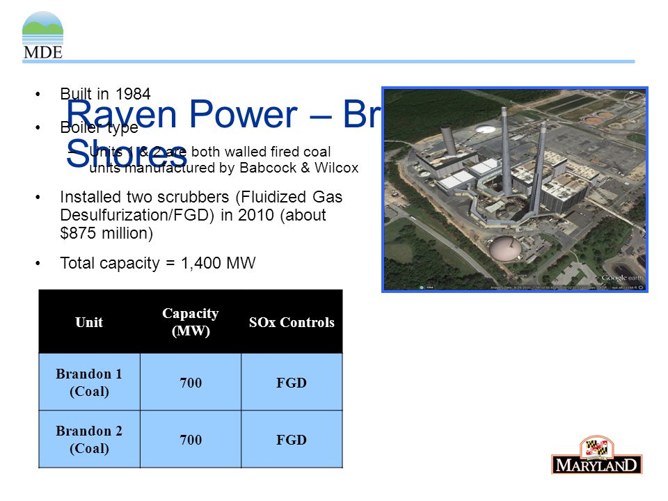 Raven Power – Brandon Shores Unit Capacity (MW) SOx Controls Brandon 1 (Coal) 700FGD Brandon 2 (Coal) 700FGD Built in 1984 Boiler type –Units 1 & 2 ar