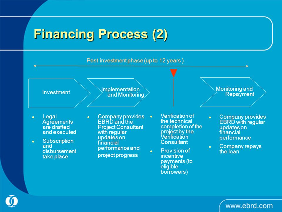 Financing Process (2) Legal Agreements are drafted and executed Subscription and disbursement take place Company provides EBRD and the Project Consult