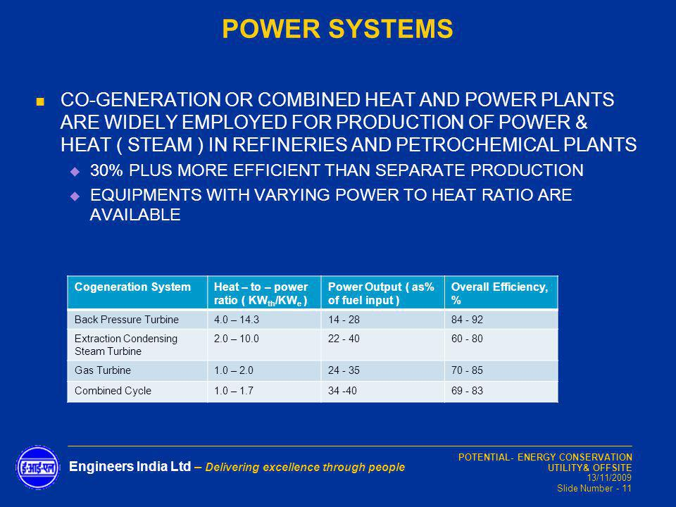 POTENTIAL- ENERGY CONSERVATION UTILITY& OFFSITE 13/11/2009 Slide Number - 11 Engineers India Ltd – Delivering excellence through people POWER SYSTEMS