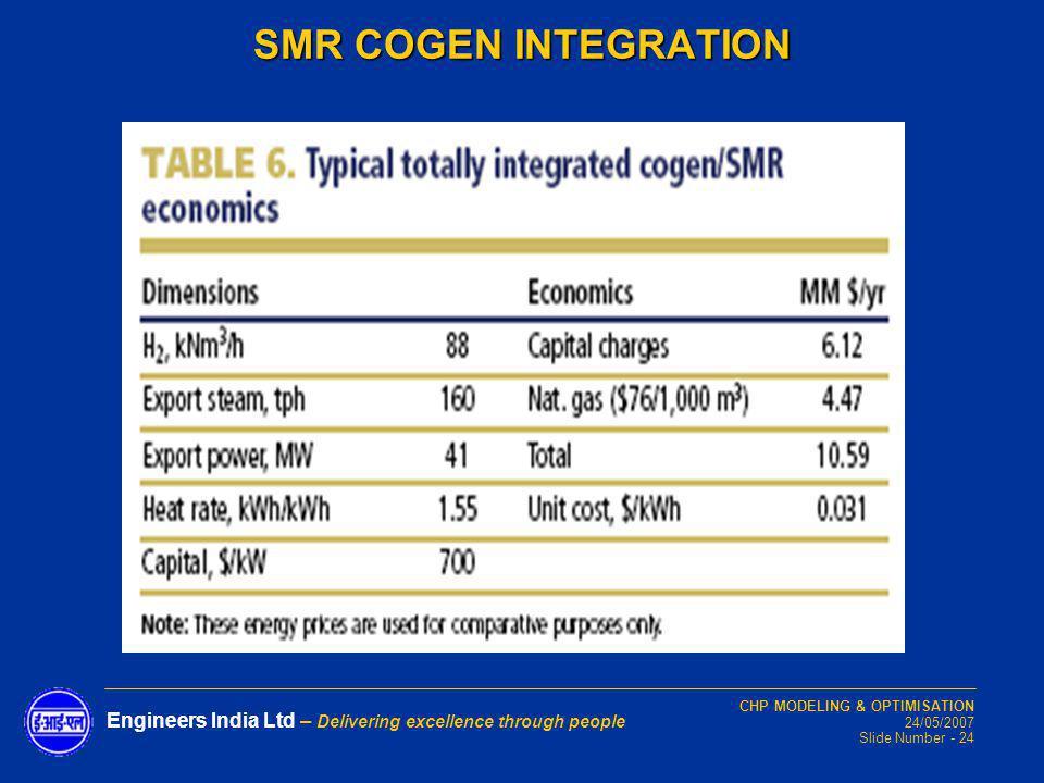 CHP MODELING & OPTIMISATION 24/05/2007 Slide Number - 24 Engineers India Ltd – Delivering excellence through people SMR COGEN INTEGRATION