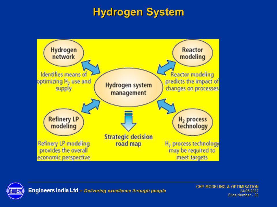 CHP MODELING & OPTIMISATION 24/05/2007 Slide Number - 36 Engineers India Ltd – Delivering excellence through people Hydrogen System