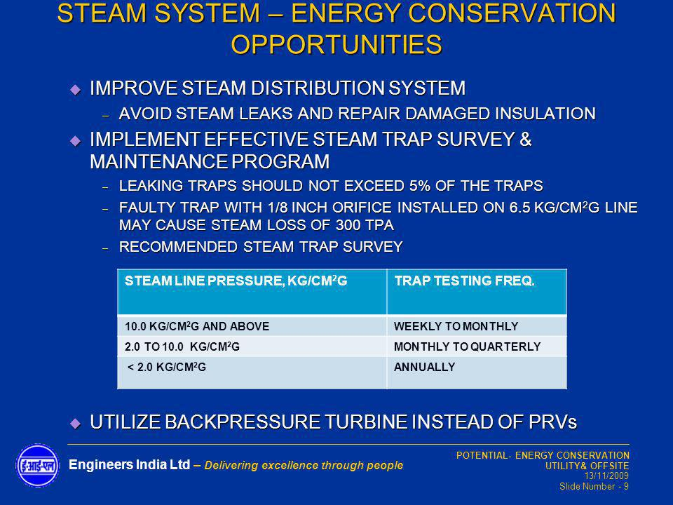 POTENTIAL- ENERGY CONSERVATION UTILITY& OFFSITE 13/11/2009 Slide Number - 9 Engineers India Ltd – Delivering excellence through people IMPROVE STEAM D