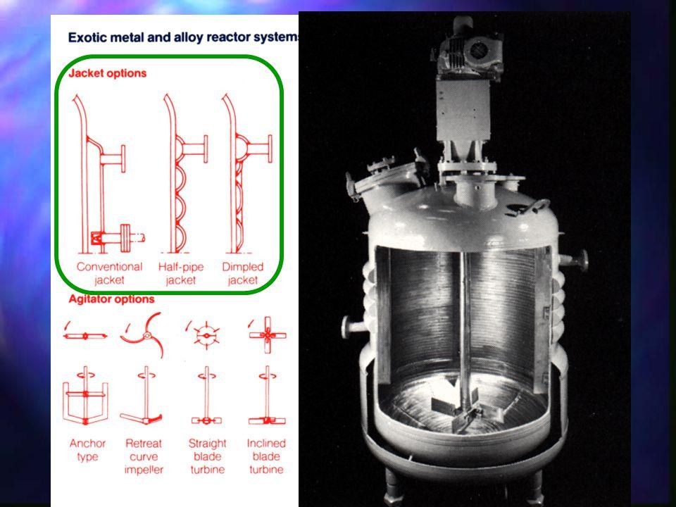 Reactor Diagram