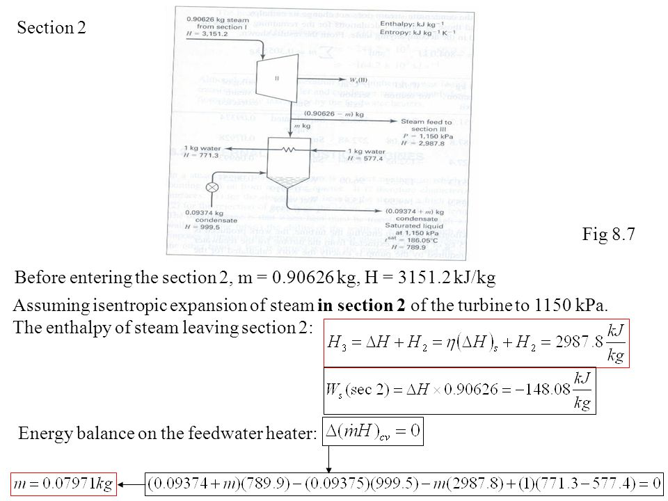 Section 2 Fig 8.7 Assuming isentropic expansion of steam in section 2 of the turbine to 1150 kPa. The enthalpy of steam leaving section 2: Before ente