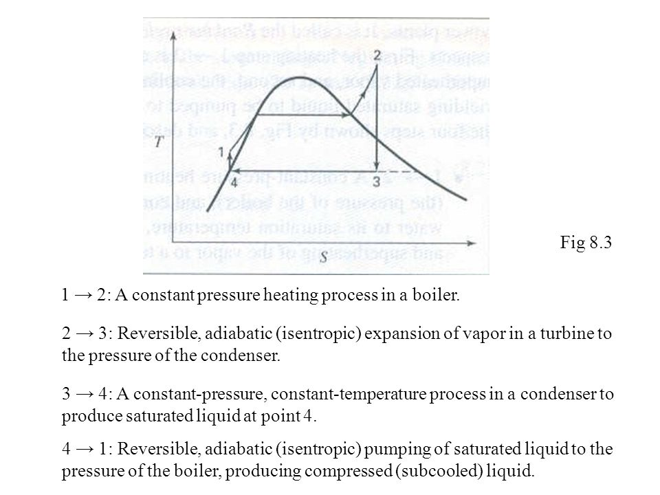 1 2: A constant pressure heating process in a boiler. 2 3: Reversible, adiabatic (isentropic) expansion of vapor in a turbine to the pressure of the c