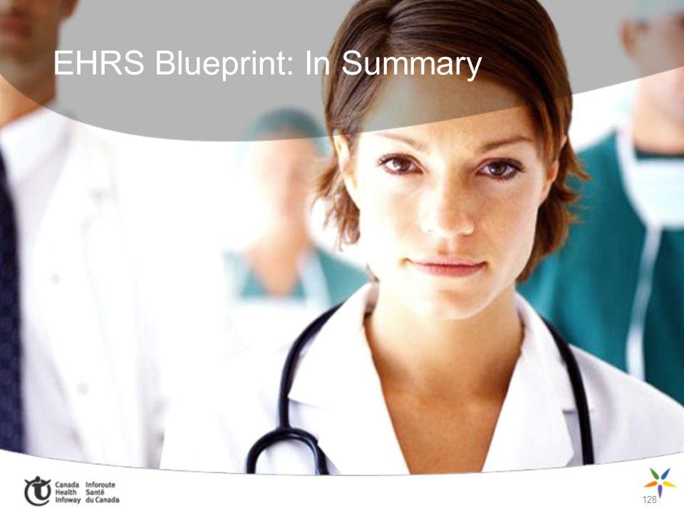 128 EHRS Blueprint: In Summary