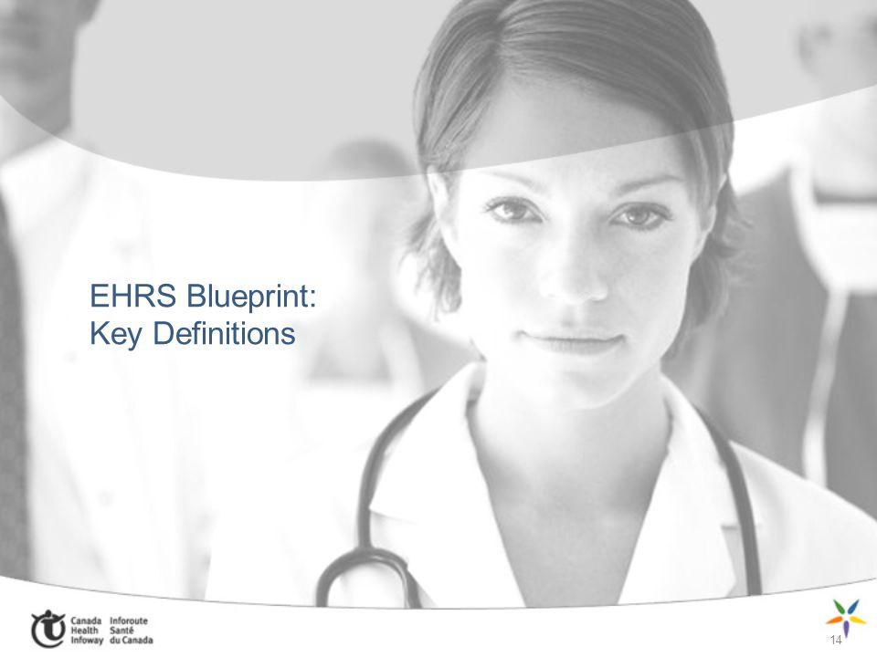 14 EHRS Blueprint: Key Definitions