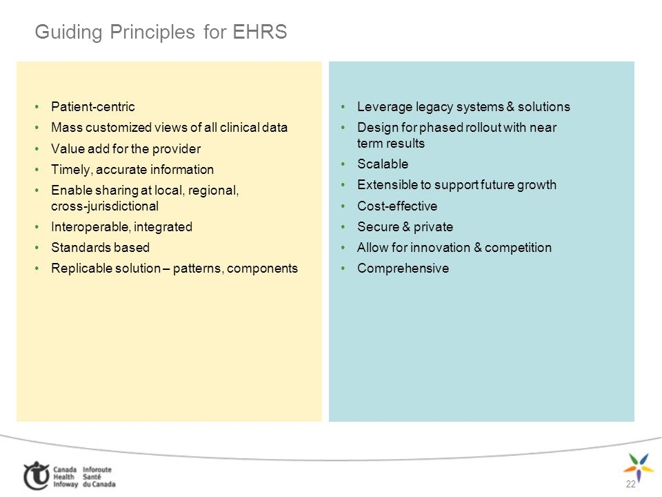 22 Guiding Principles for EHRS Patient-centric Mass customized views of all clinical data Value add for the provider Timely, accurate information Enab