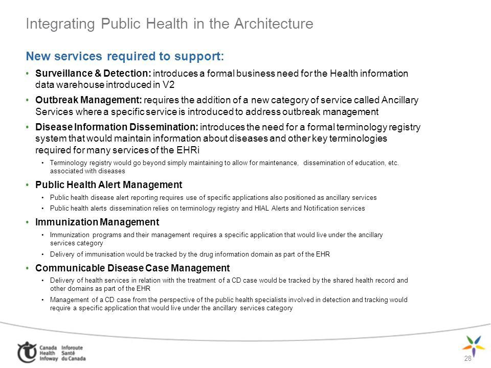 28 Integrating Public Health in the Architecture New services required to support: Surveillance & Detection: introduces a formal business need for the
