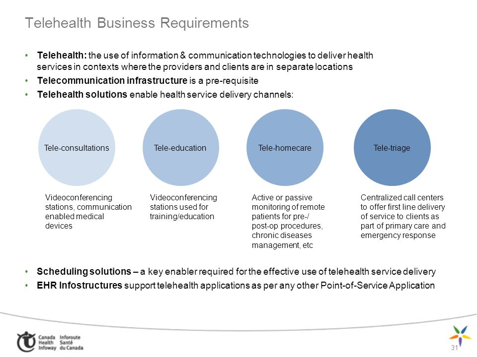 31 Telehealth Business Requirements Telehealth: the use of information & communication technologies to deliver health services in contexts where the p