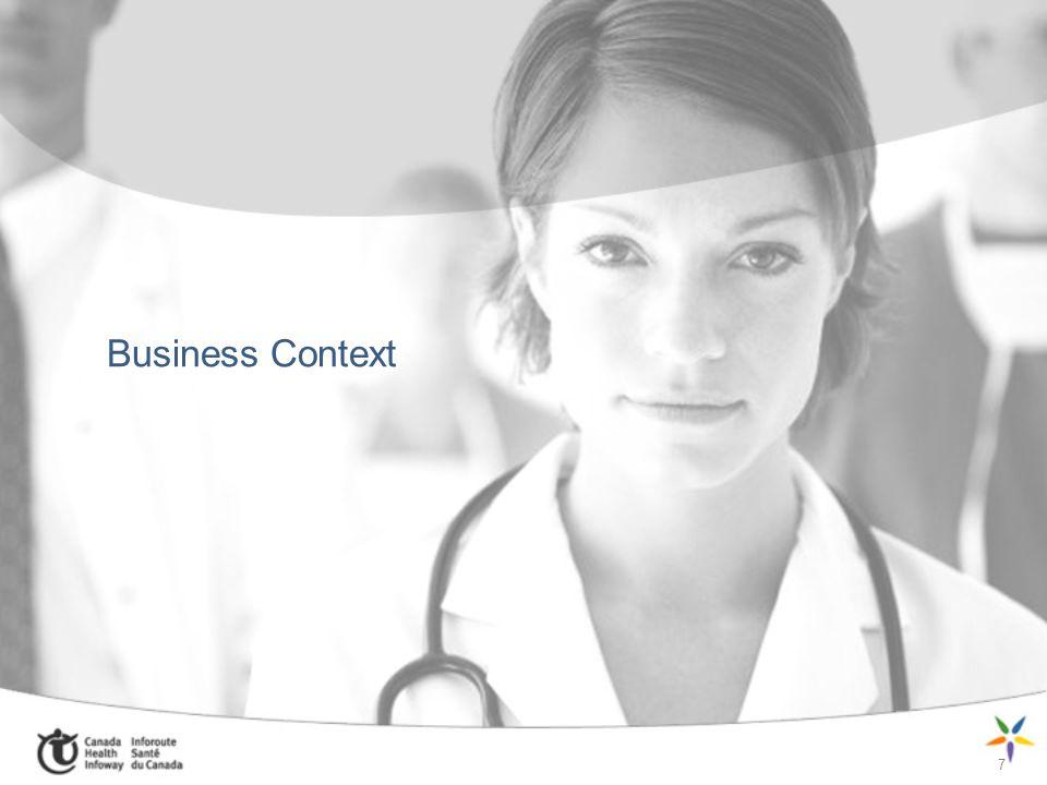 7 Business Context