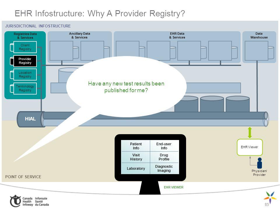 85 JURISDICTIONAL INFOSTRUCTURE Ancillary Data & Services Registries Data & Services EHR Data & Services Data Warehouse POINT OF SERVICE HIAL Client R