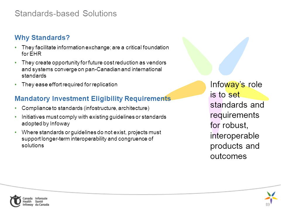 89 Infoways role is to set standards and requirements for robust, interoperable products and outcomes Standards-based Solutions Why Standards? They fa