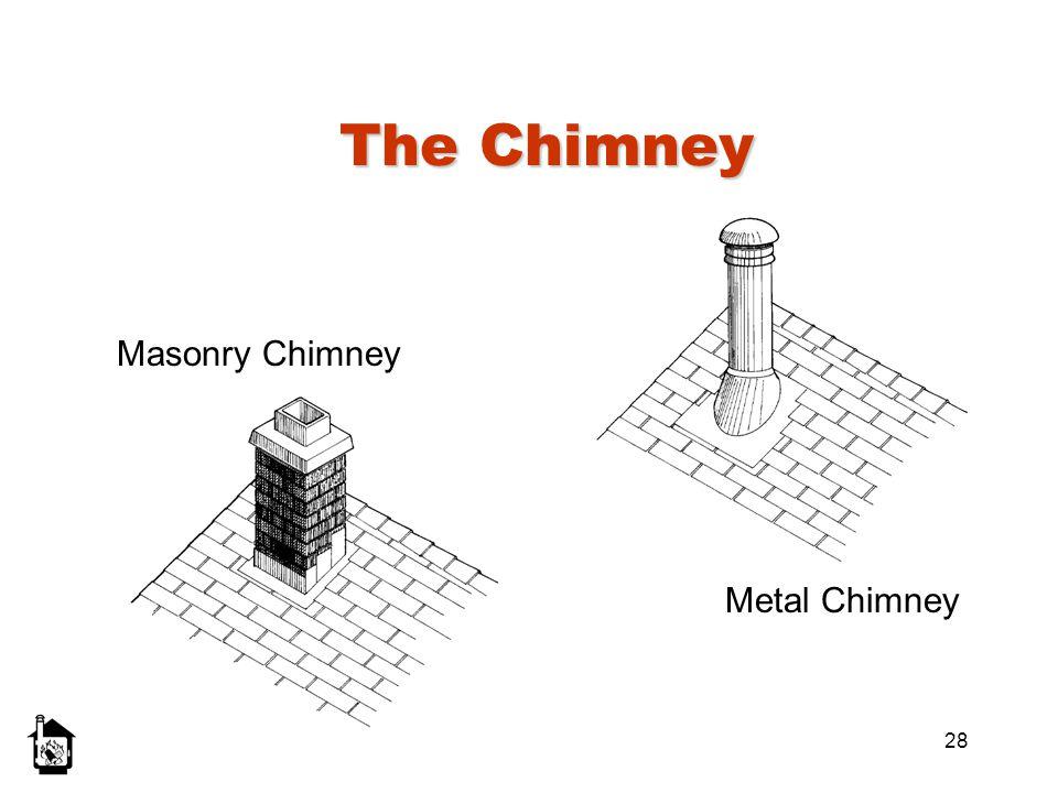 28 The Chimney Masonry Chimney Metal Chimney