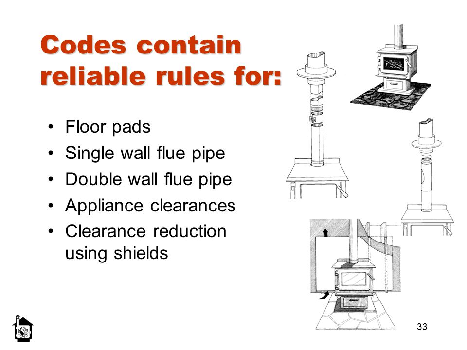 33 Codes contain reliable rules for: Floor pads Single wall flue pipe Double wall flue pipe Appliance clearances Clearance reduction using shields