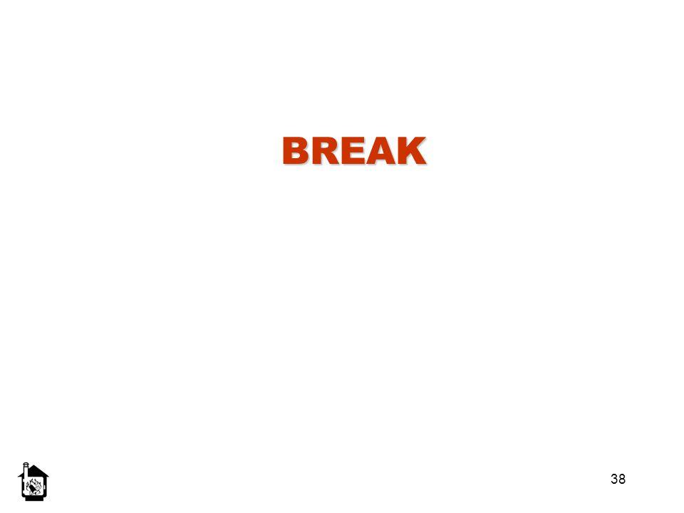 38 BREAK
