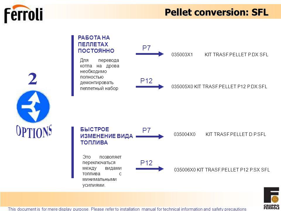 035001X0 Pellet conversion: GF N НЕОБХОДИМО ДЕМОНТИРОВАТЬ ДВЕРЬ ДЛЯ ДРОВ И УСТАНОВИТЬ ДВЕРЬ 035001X0 Дверь для горелки IN Стандартная дверь OUT This document is for mere display purpose.
