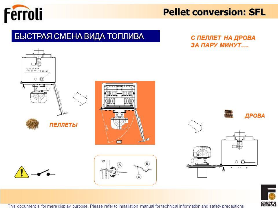 Pellet conversion: SFL ПОСТОЯННАЯ РАБОТА НА ПЕЛЛЕТАХ Дверь для пеллет IN ДВЕРЦА ДЛЯ ДРОВ ДОЛЖНА БЫТЬ СНЯТА Стандартная дверь OUT This document is for mere display purpose.