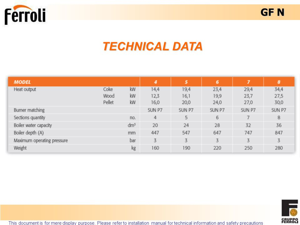 GF N TECHNICAL DATA This document is for mere display purpose.