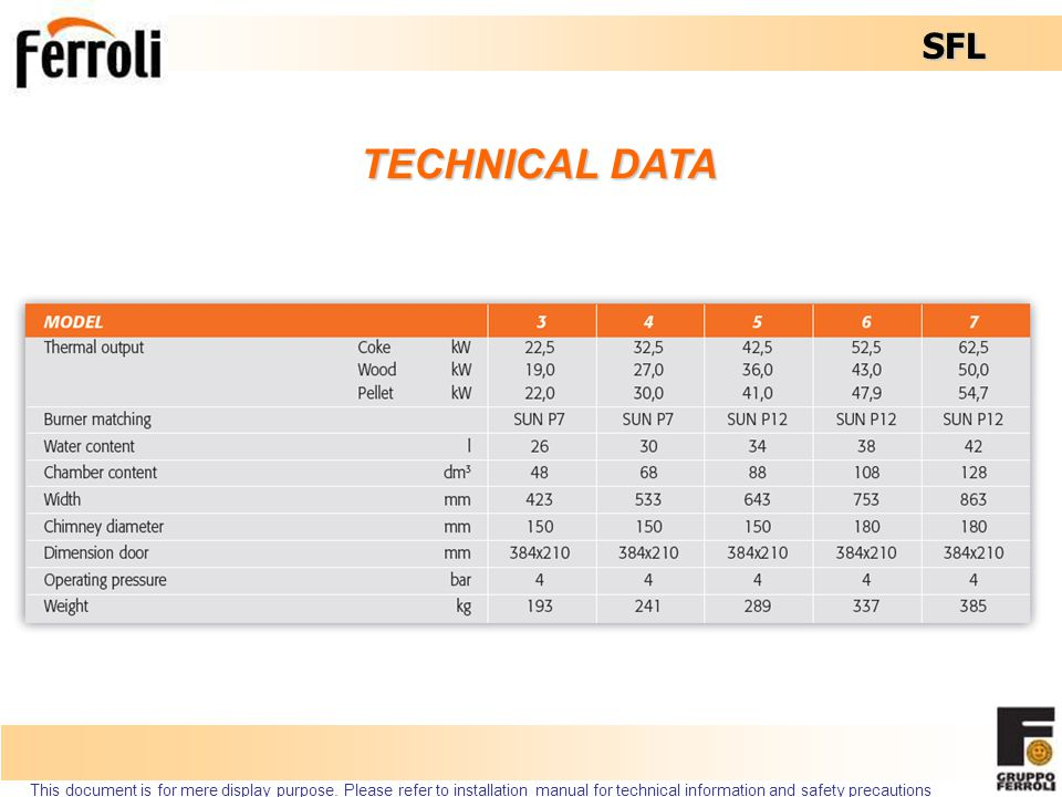 SFL TECHNICAL DATA This document is for mere display purpose.