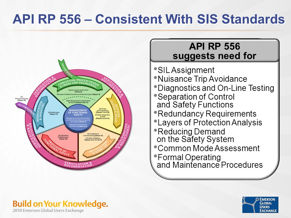 API RP 556 – Consistent With SIS Standards API RP 556 suggests need for SIL Assignment Nuisance Trip Avoidance Diagnostics and On-Line Testing Separat