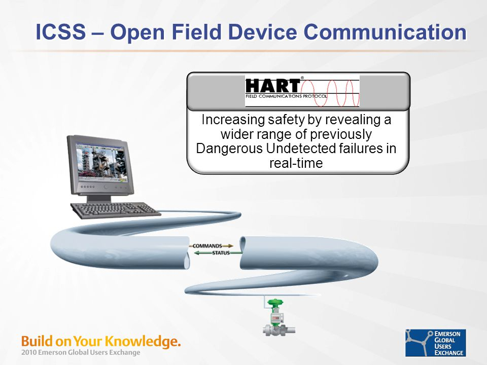 ICSS – Open Field Device Communication HEALTH Increasing safety by revealing a wider range of previously Dangerous Undetected failures in real-time