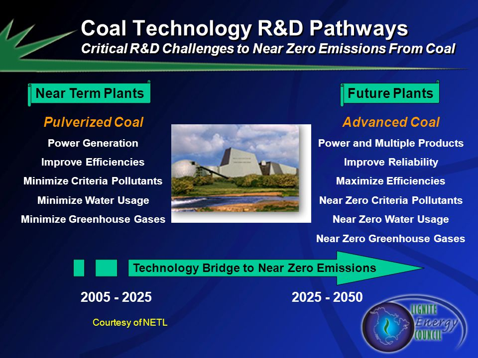 Coal Technology R&D Pathways Critical R&D Challenges to Near Zero Emissions From Coal Advanced Coal Power and Multiple Products Improve Reliability Ma