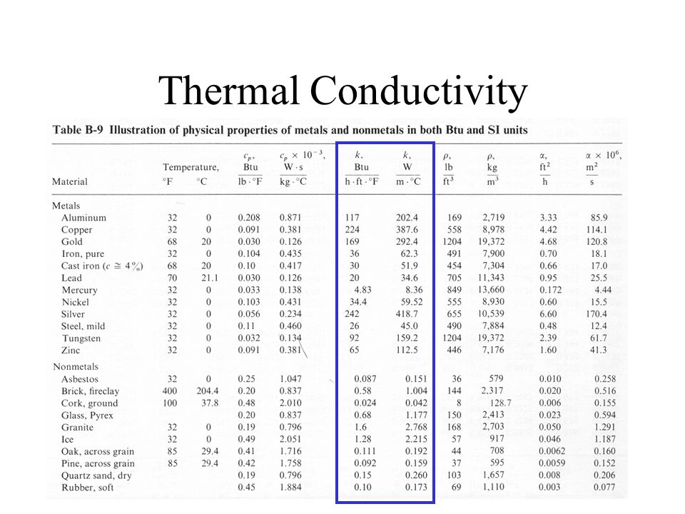 Heat Exchanger Problems Temperatures Cross Each Other –Non-functioning Exchanger –To solve increase approach ΔT Condensation/Evaporation –Heat transfer with multiple heat transfer coefficients in a single apparatus Various regimes of boiling Various regimes of condensation