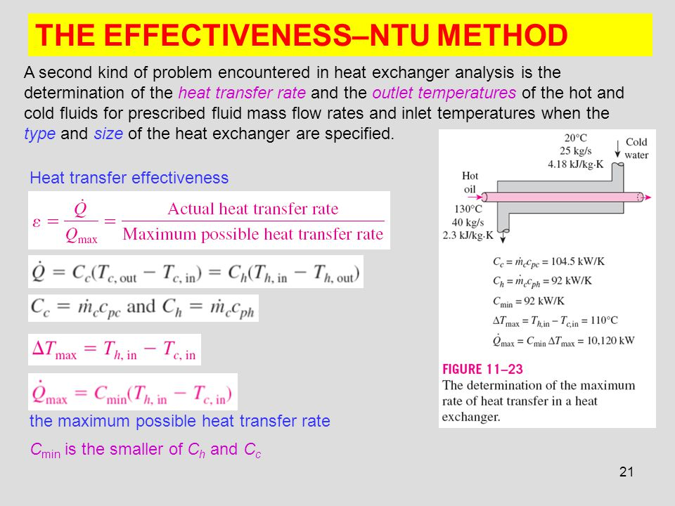21 THE EFFECTIVENESS–NTU METHOD A second kind of problem encountered in heat exchanger analysis is the determination of the heat transfer rate and the