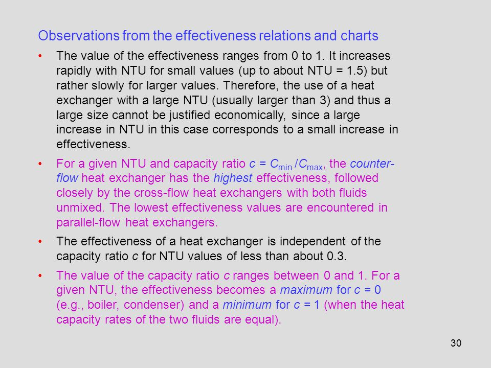 30 Observations from the effectiveness relations and charts The value of the effectiveness ranges from 0 to 1. It increases rapidly with NTU for small