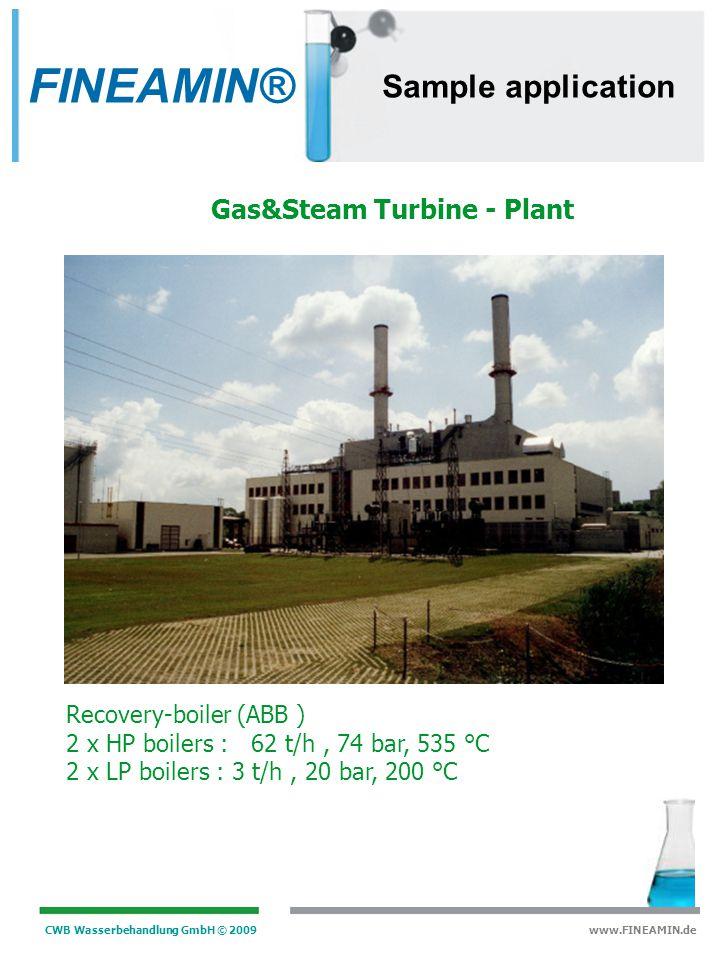 CWB Wasserbehandlung GmbH © 2009 www.FINEAMIN.de Application range Steam Boilers 1. Power Plants 1.1. GUD - plants 1.2. Condensation plants 1.3. Bioma