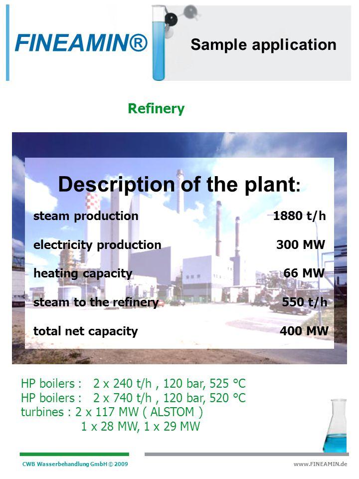 CWB Wasserbehandlung GmbH © 2009 www.FINEAMIN.de Sample application Gas&Steam Turbine - Plant Recovery-boiler (ABB ) 2 x HP boilers : 62 t/h, 74 bar,