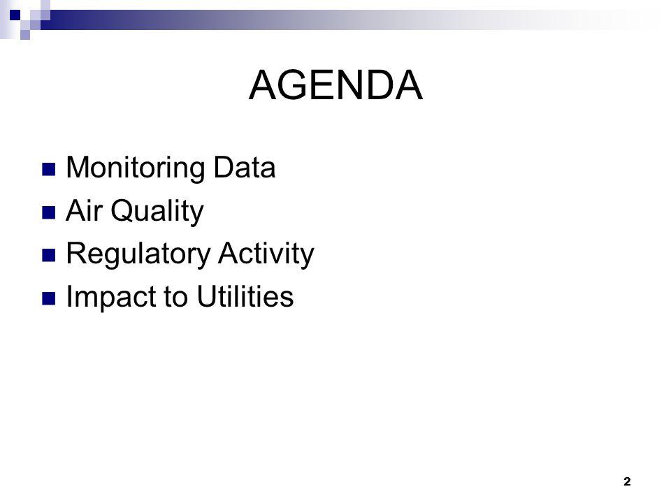 2 AGENDA Monitoring Data Air Quality Regulatory Activity Impact to Utilities