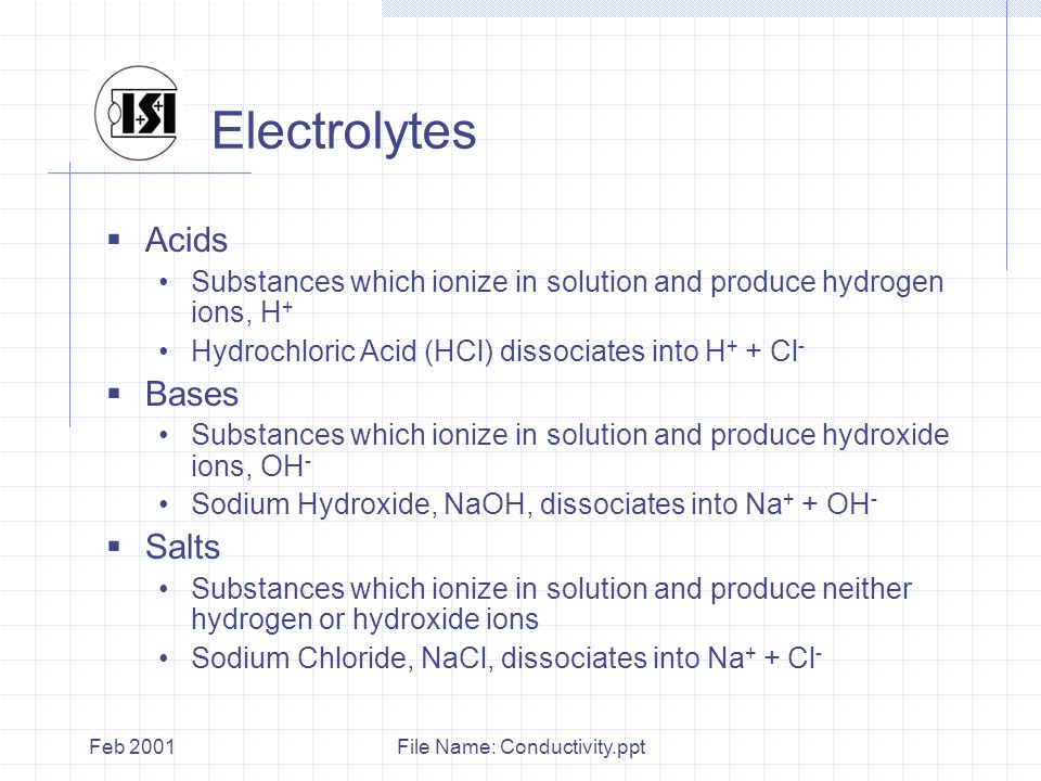 File Name: Conductivity.pptFeb 2001 Electrolytes Acids Substances which ionize in solution and produce hydrogen ions, H + Hydrochloric Acid (HCl) dissociates into H + + Cl - Bases Substances which ionize in solution and produce hydroxide ions, OH - Sodium Hydroxide, NaOH, dissociates into Na + + OH - Salts Substances which ionize in solution and produce neither hydrogen or hydroxide ions Sodium Chloride, NaCl, dissociates into Na + + Cl -