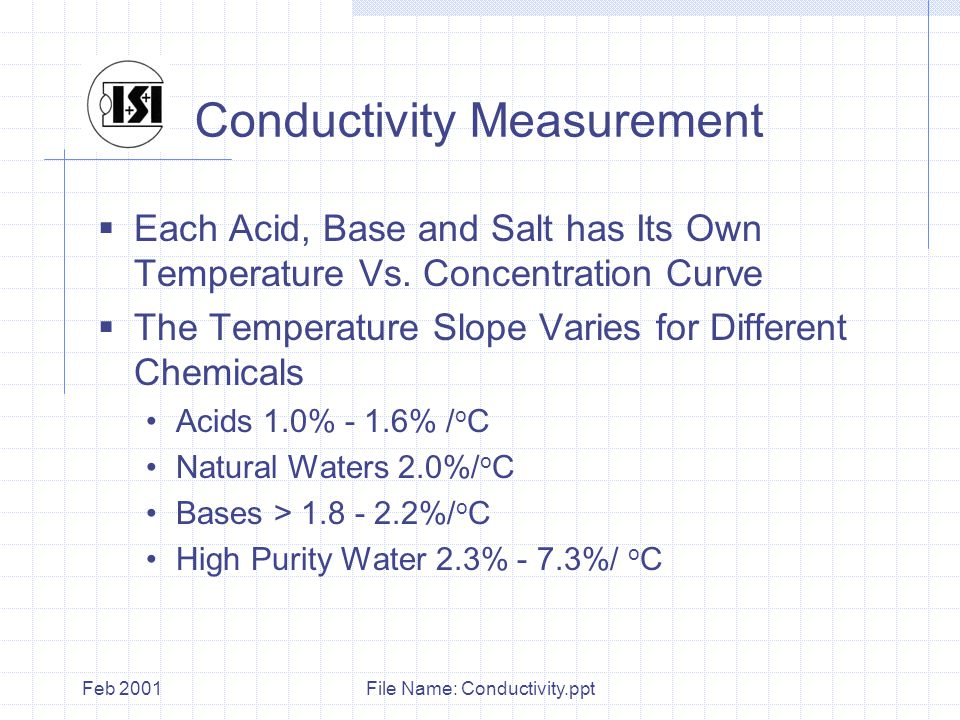 File Name: Conductivity.pptFeb 2001 Conductivity Measurement Each Acid, Base and Salt has Its Own Temperature Vs.