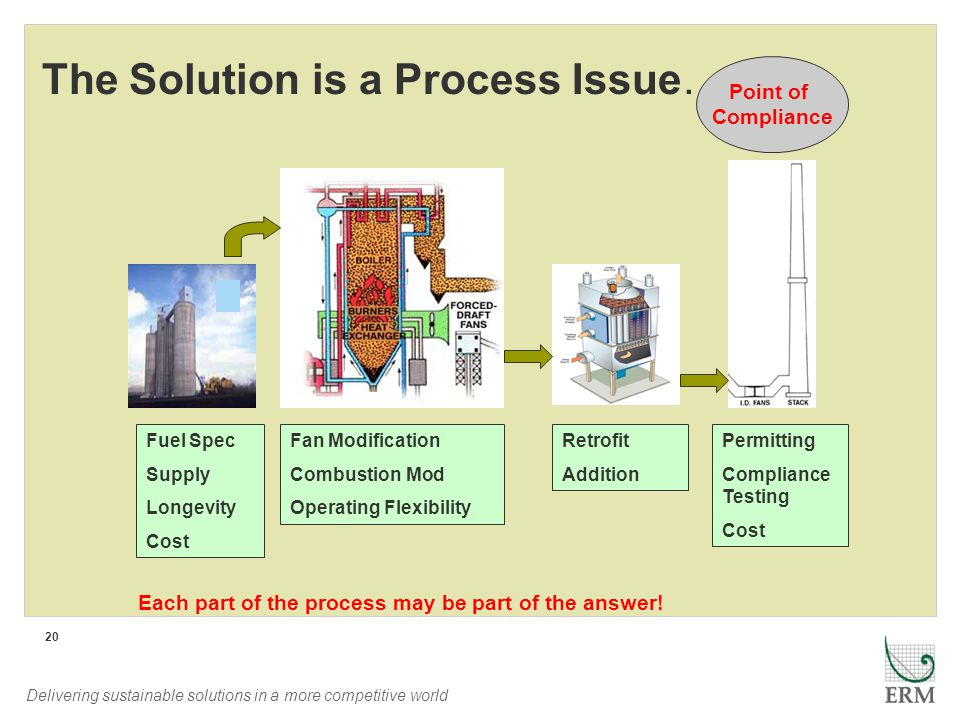 Delivering sustainable solutions in a more competitive world 20 The Solution is a Process Issue… Point of Compliance Fuel Spec Supply Longevity Cost F