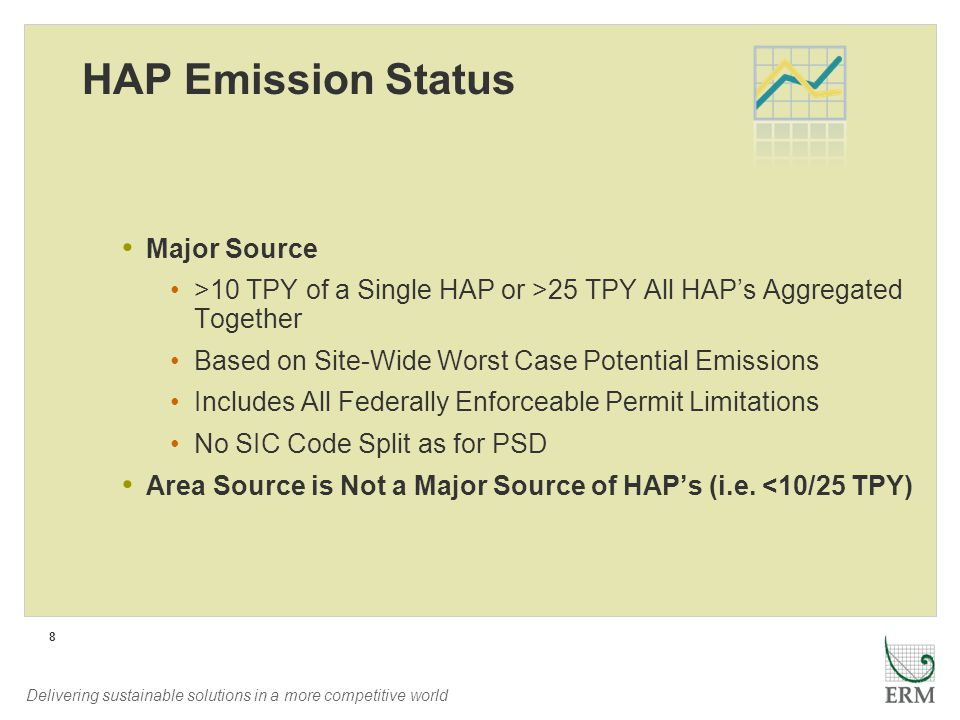 Delivering sustainable solutions in a more competitive world 8 HAP Emission Status Major Source >10 TPY of a Single HAP or >25 TPY All HAPs Aggregated