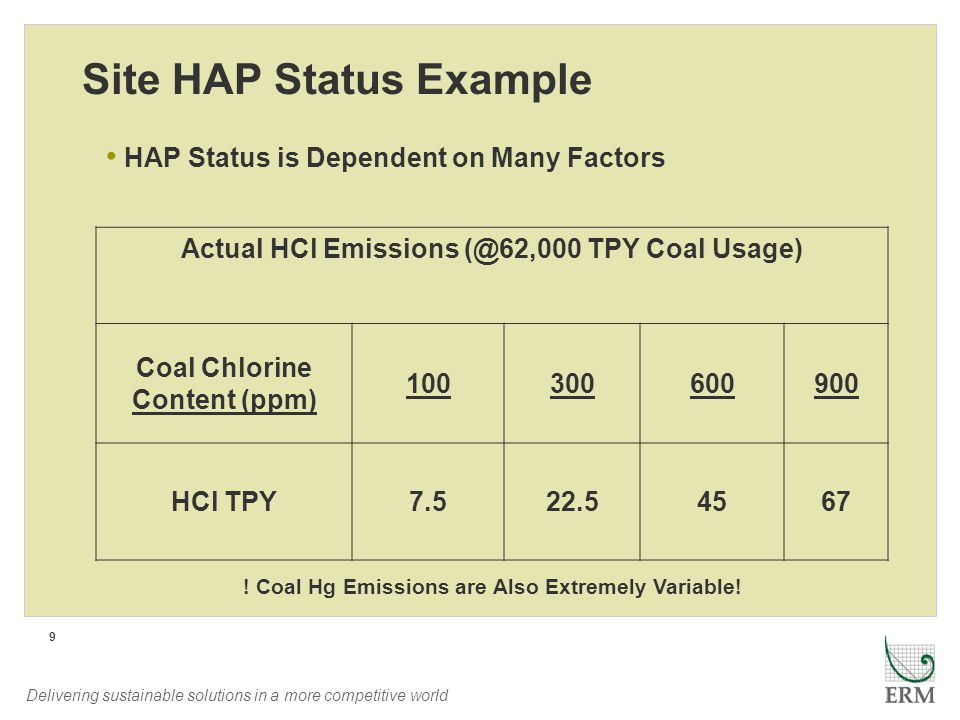 Delivering sustainable solutions in a more competitive world 9 Site HAP Status Example HAP Status is Dependent on Many Factors Actual HCl Emissions (@