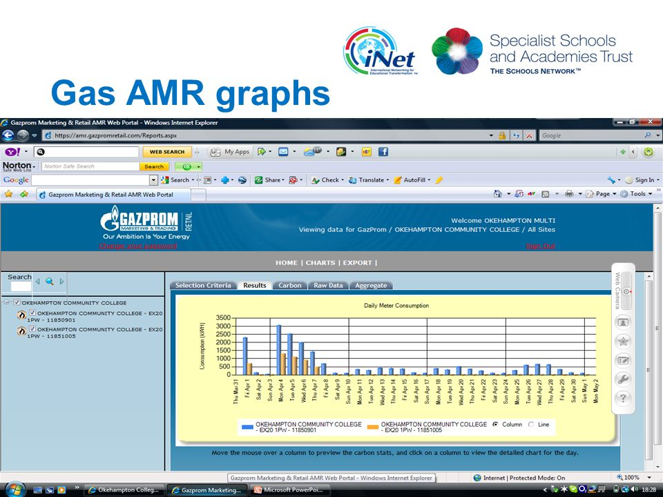 Gas AMR graphs 14To insert presentation title, please go the to slide master