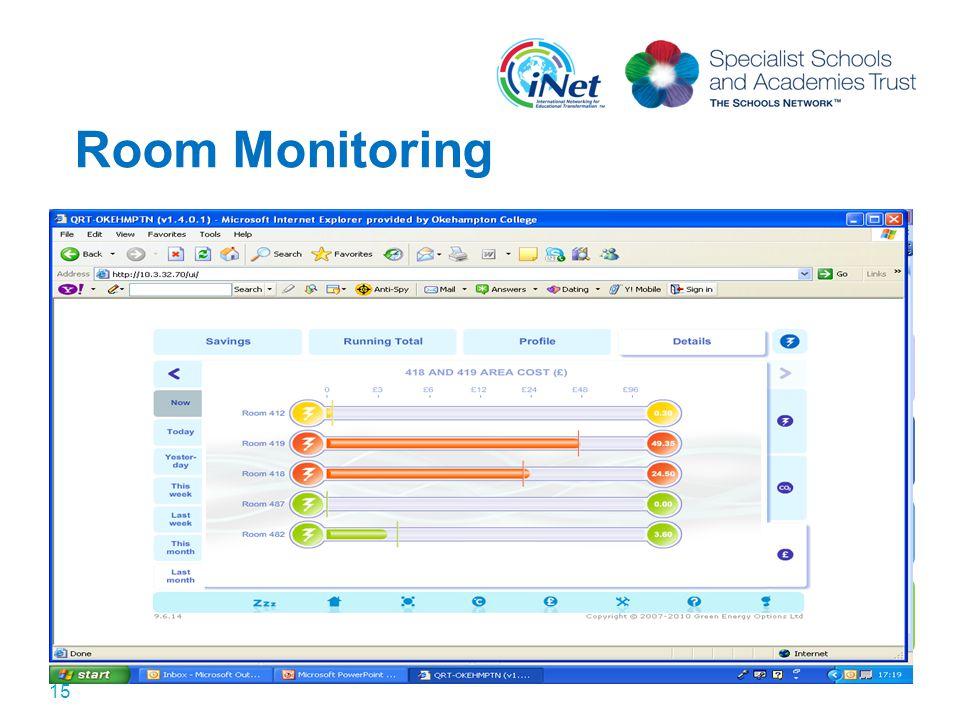 Room Monitoring 15