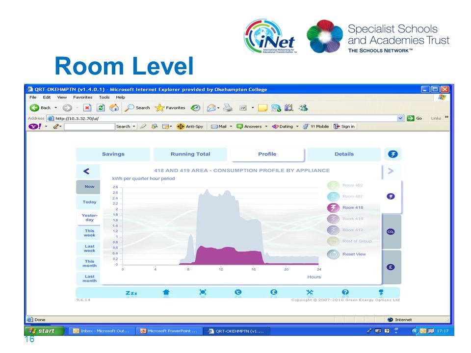 Room Level 16