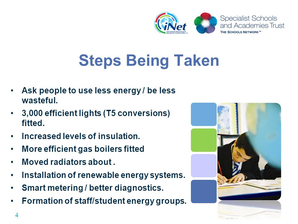 4 Steps Being Taken Ask people to use less energy / be less wasteful.