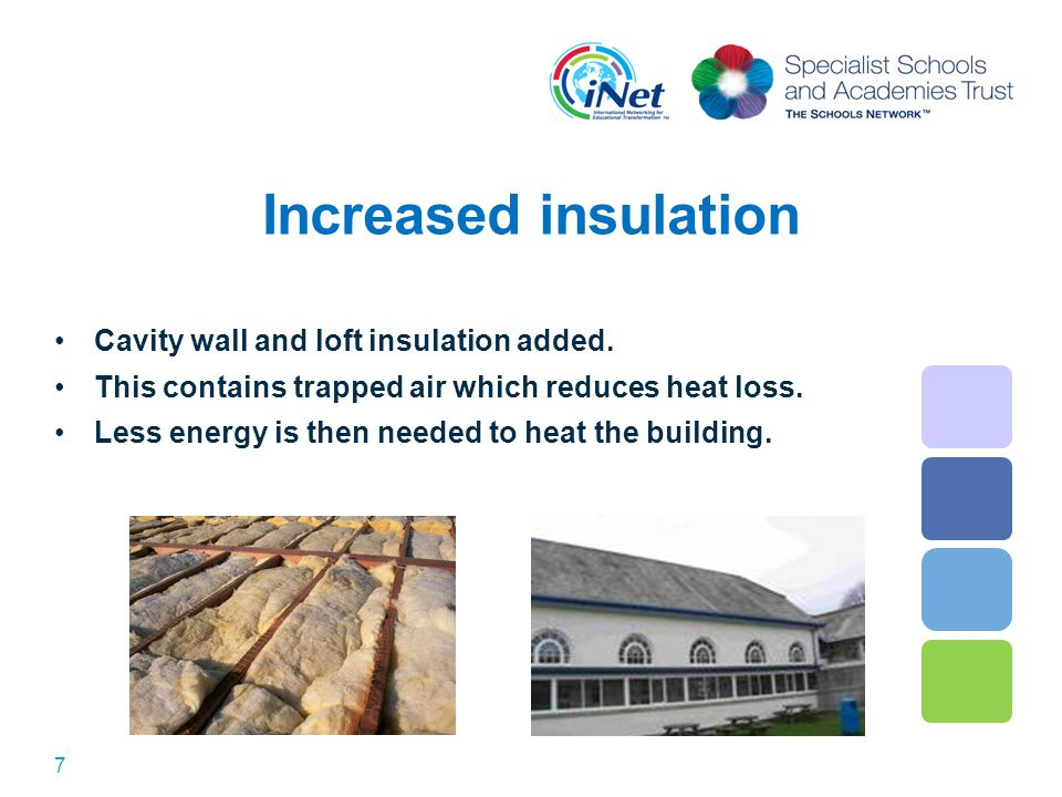 Increased insulation Cavity wall and loft insulation added.
