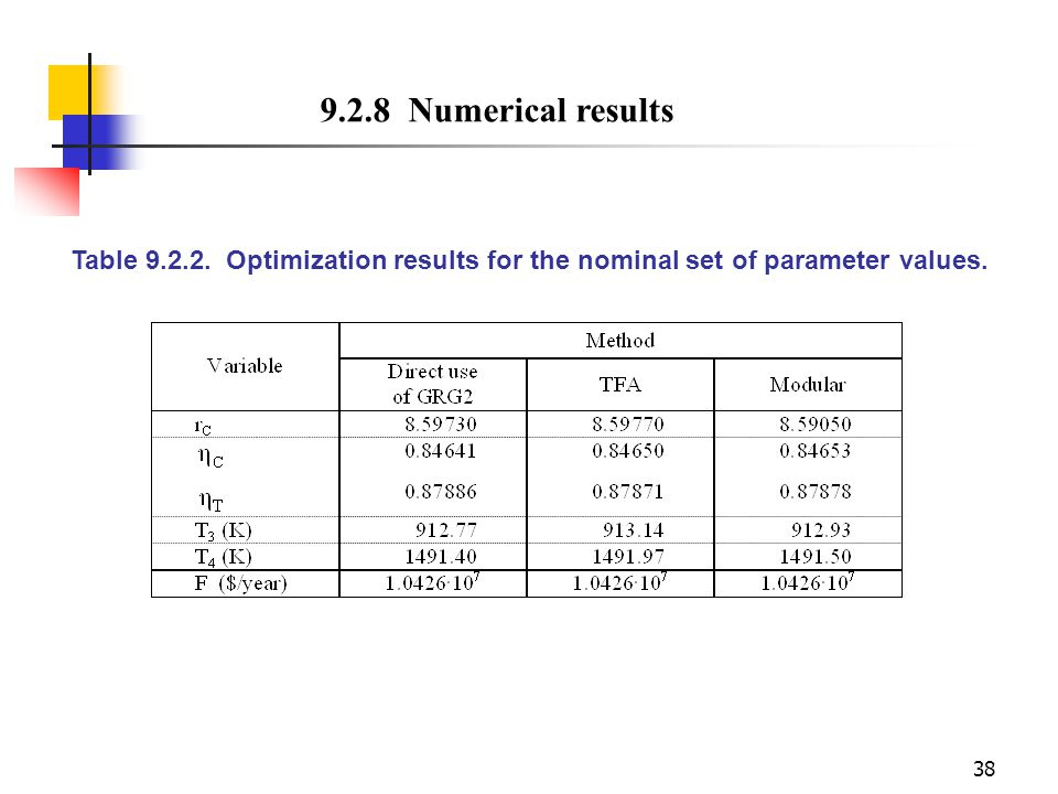 38 Table 9.2.2. Optimization results for the nominal set of parameter values. 9.2.8 Numerical results