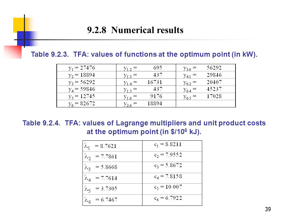 39 9.2.8 Numerical results Table 9.2.3. TFA: values of functions at the optimum point (in kW). Table 9.2.4. TFA: values of Lagrange multipliers and un